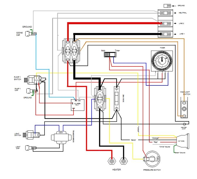4A united spa controls support jacuzzi wiring diagram at edmiracle.co